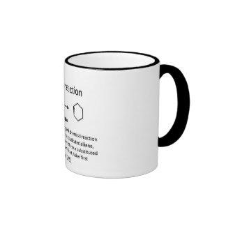 Name Reaction Mugs