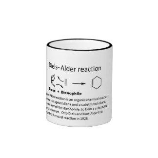 Name Reaction Ringer Coffee Mug