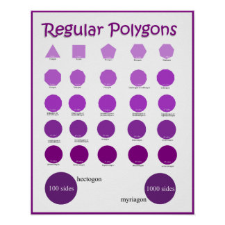 Names and drawing of Polygons Posters