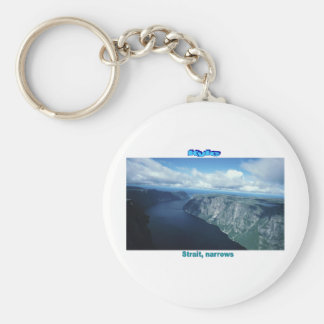 Names&Meanings - Kyle Keychain