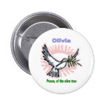 Names&Meanings - Olivia Button