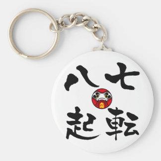 """Nanakorobi Yaoki"" KANJI Basic Round Button Keychain"