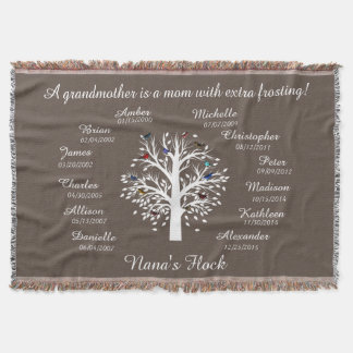 Nana's Flock, Grandmother's Keepsake, Personalize Throw Blanket