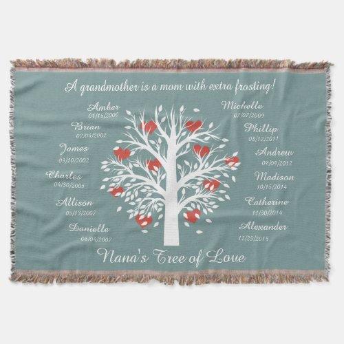 Nana's Tree of Love! Personalized Keepsake Throw