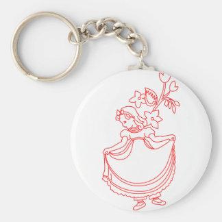 Nancy Etticoat Redwork Basic Round Button Keychain