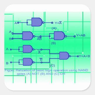 NAND Gate Square Sticker