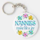 Nanny Joy Key Chains