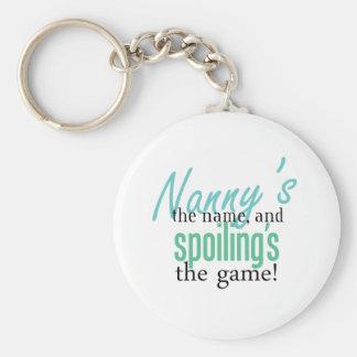 Nanny' s el nombre, y Spoiling' s el Gam Llavero