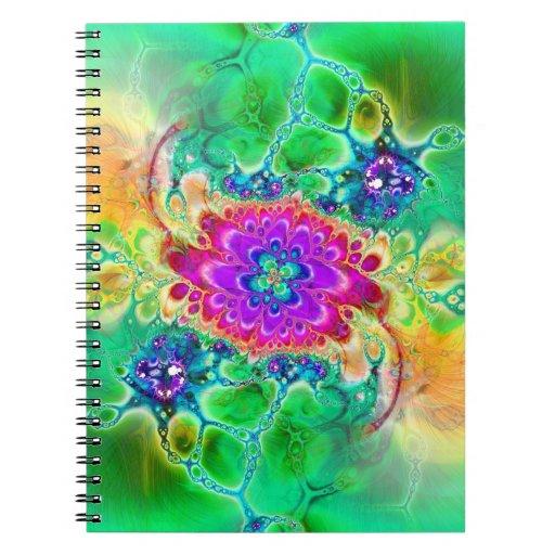 Nano-Cellular Adjustments V 2  Notebook