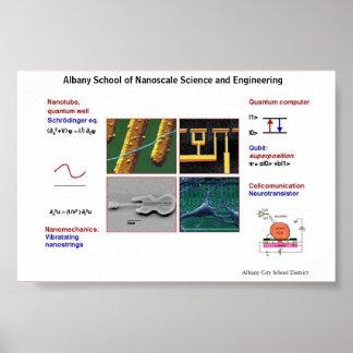 Nanotecnología I Posters