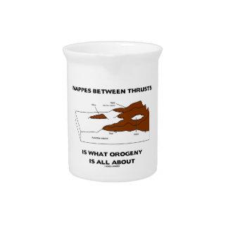Nappes entre los empujes es cuál es toda la orogen jarra para bebida