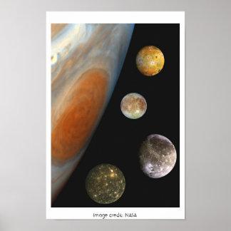 NASA/el sistema joviano Poster