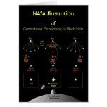 NASA Microlensing gravitacional por el calabozo Felicitaciones