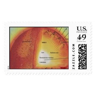 NASA Sun Diagram Stamps