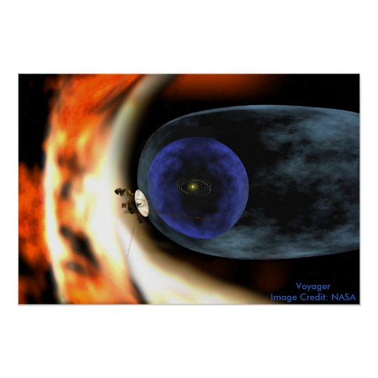 NASA / Voyager Squashes View of Solar System Poster