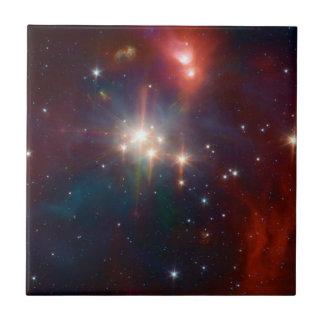 NASAs Coronet Cluster Ceramic Tiles