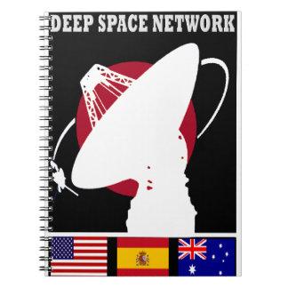 NASA's Deep Space Network Journals