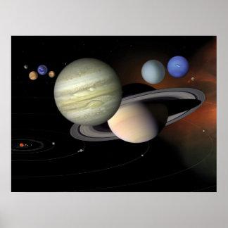 NASAs nuestra Sistema Solar Póster