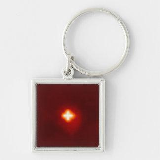 NASAs Planet X Keychains