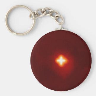 NASAs Planet X Keychain