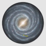 NASAs Sun in the Milky way Classic Round Sticker