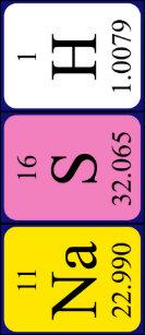 Periodic table keychains zazzle nash periodic table name keyring urtaz Gallery