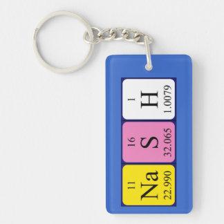 Nash periodic table name keyring