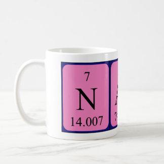 Nash periodic table name mug
