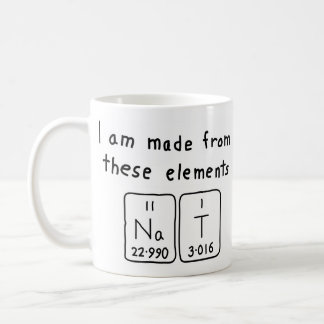 Nat periodic table name mug
