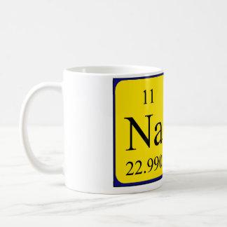 Nate periodic table name mug