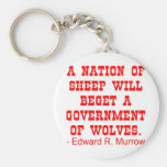 Nation Of Sheep Beget Government Of Wolves Keychain
