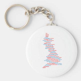 National Anthem Keychain