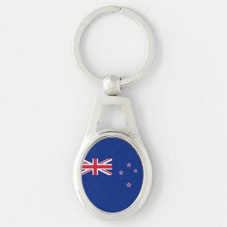 National Flag of New Zealand Keychain