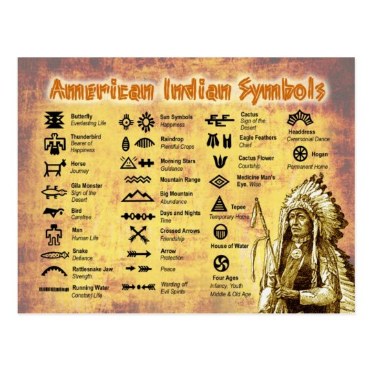 Native American Indian Symbols Postcard Zazzle