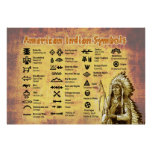 Native American Indian Symbols Poster