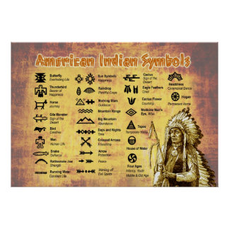 Native American Indian Symbols Poster
