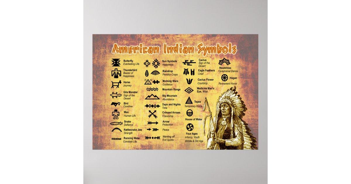 Native American Indian Symbols Poster Zazzle