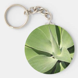 Natural Green Spirals Keychains