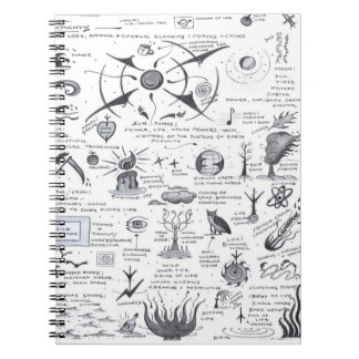 'Natural Symbols' Notebook (80 Pages B&W)