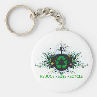Nature Recycles Keychain