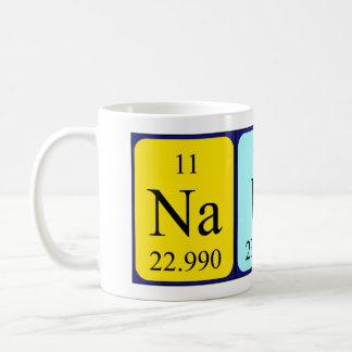 Naut periodic table name mug
