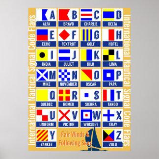 Nautical Alphabet Poster