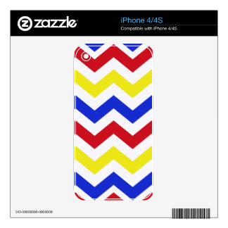 Nautical Colored Zigzag Pattern Skins For The iPhone 4