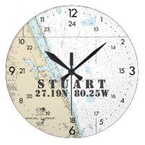 Nautical Latitude Longitude Stuart, FL 24-Hour Large Clock