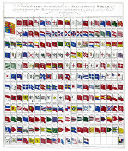 World naval flags gifts on zazzle naval flags of the world from 1794 poster publicscrutiny Images