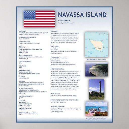Navassa Island Poster