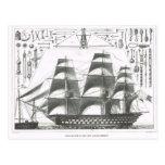 Nave francesa de la línea 1800s tarjeta postal
