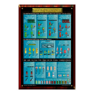 NAVIGATION AID RECOGNITION CHART POSTER