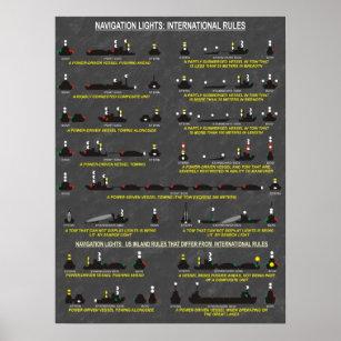 Beautiful Navigation Lights : International Rules Poster