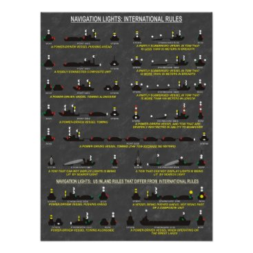 SentinelPressLLC Navigation Lights : International Rules Poster